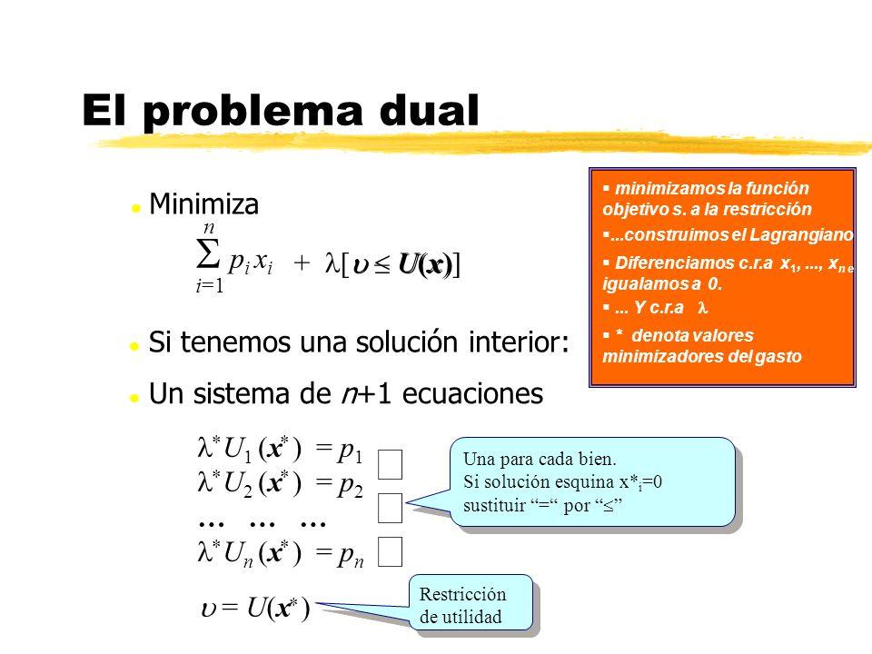 ü ý þ El problema dual S pi xi Minimiza + l[u – U(x)] u  U(x)